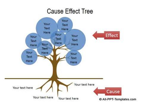 Stress Cause & Effect Essay Zackngs Blog